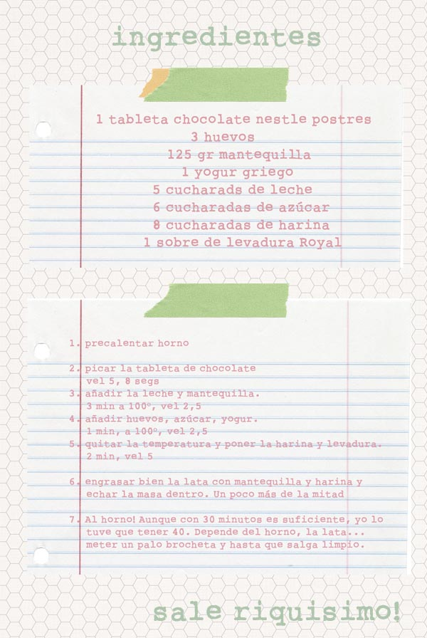ingredientes bizcocho chocolate