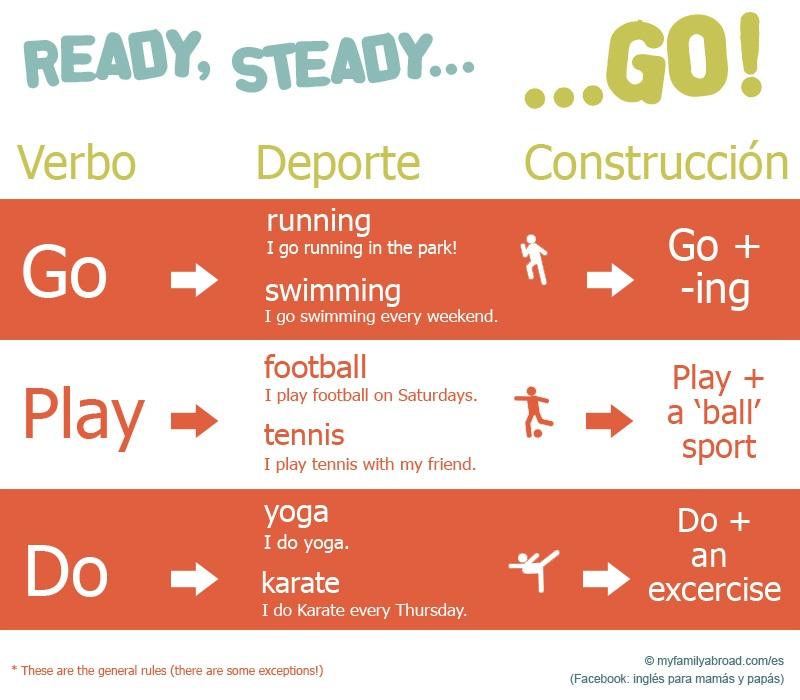 play-do-go-sports